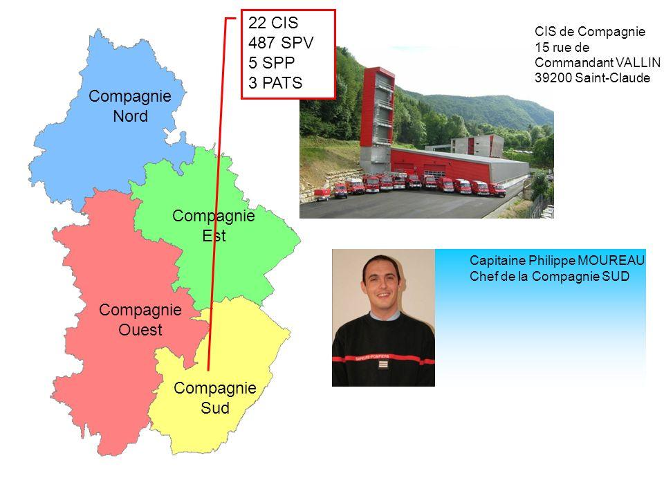 22 CIS 487 SPV 5 SPP 3 PATS Compagnie Nord Est Ouest Sud