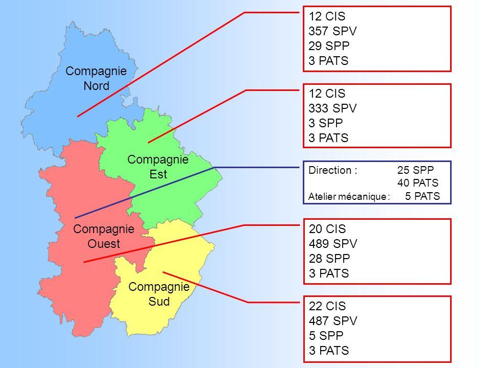 12 CIS 357 SPV 29 SPP 3 PATS Compagnie Nord 12 CIS 333 SPV 3 SPP