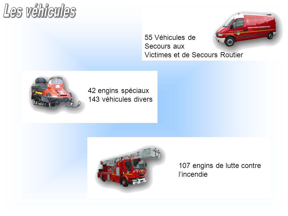 Les véhicules 55 Véhicules de Secours aux