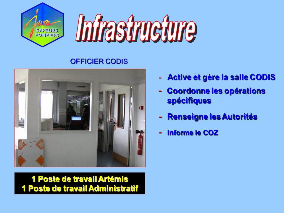 1 Poste de travail Artémis 1 Poste de travail Administratif