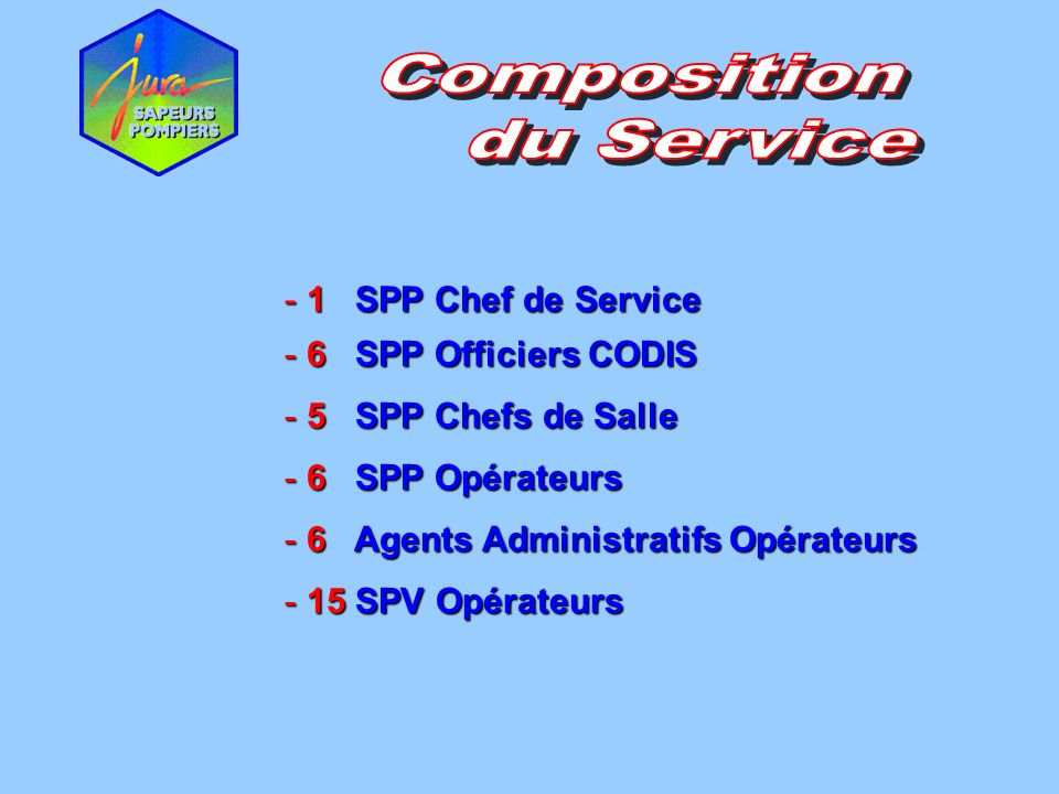 Composition du Service 1 SPP Chef de Service 6 SPP Officiers CODIS