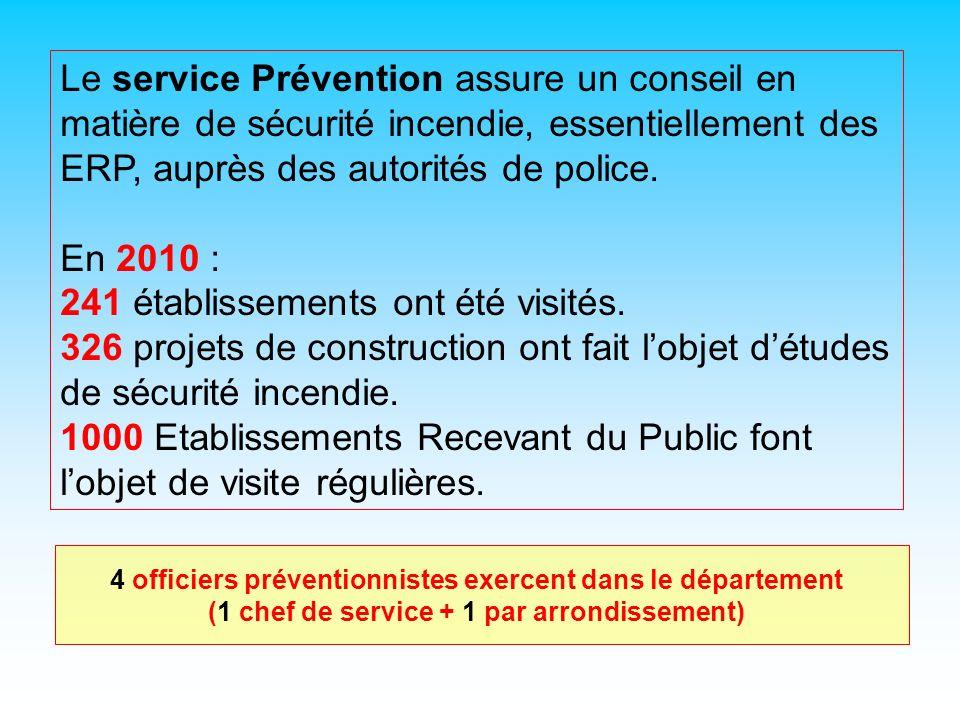 Le service Prévention assure un conseil en