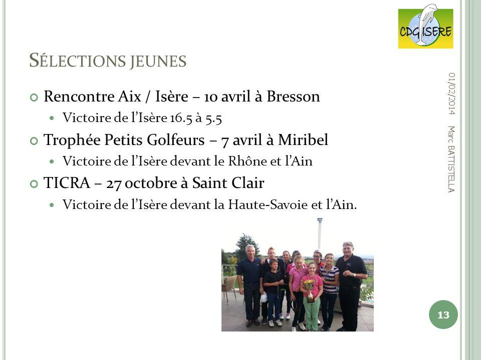 Sélections jeunes Rencontre Aix / Isère – 10 avril à Bresson
