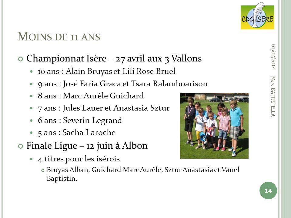 Moins de 11 ans Championnat Isère – 27 avril aux 3 Vallons