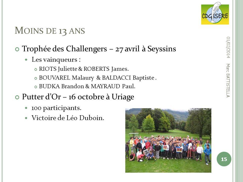 Moins de 13 ans Trophée des Challengers – 27 avril à Seyssins