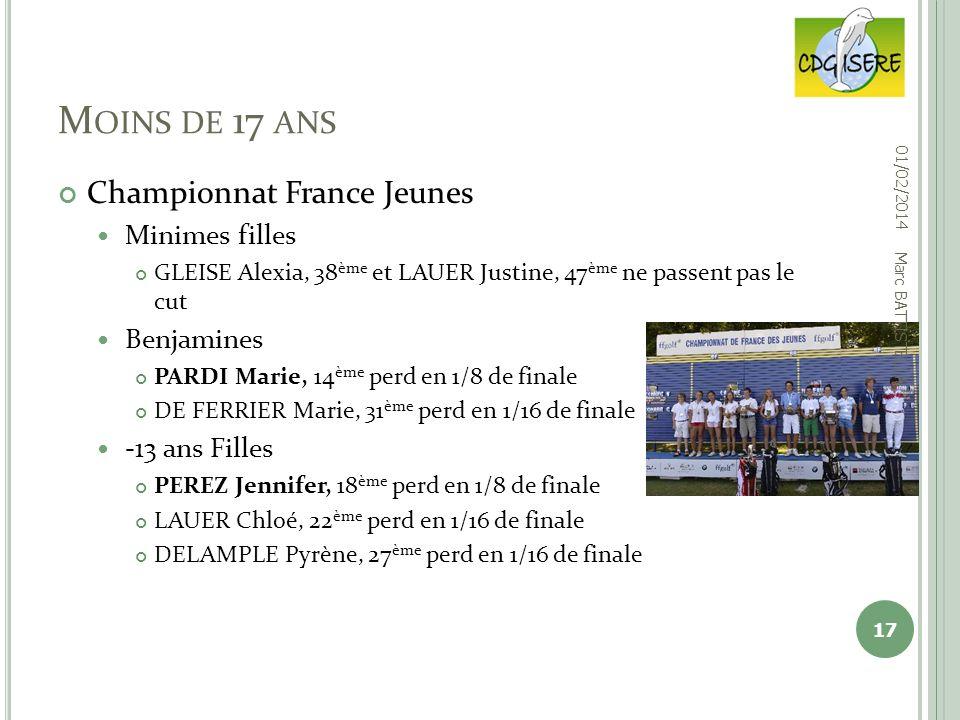 Moins de 17 ans Championnat France Jeunes Minimes filles Benjamines