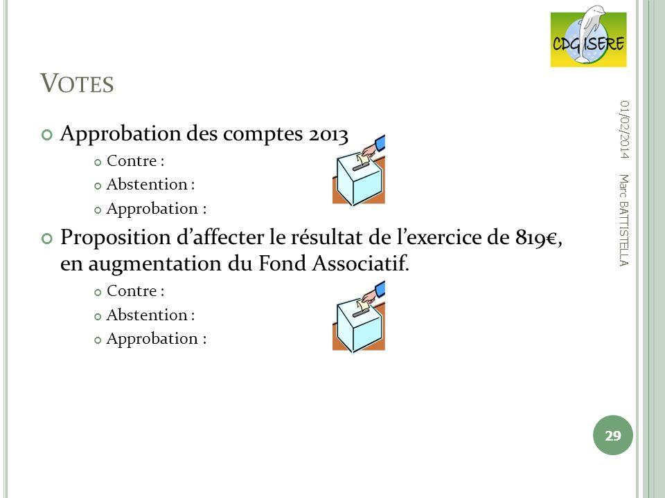 Votes Approbation des comptes 2013