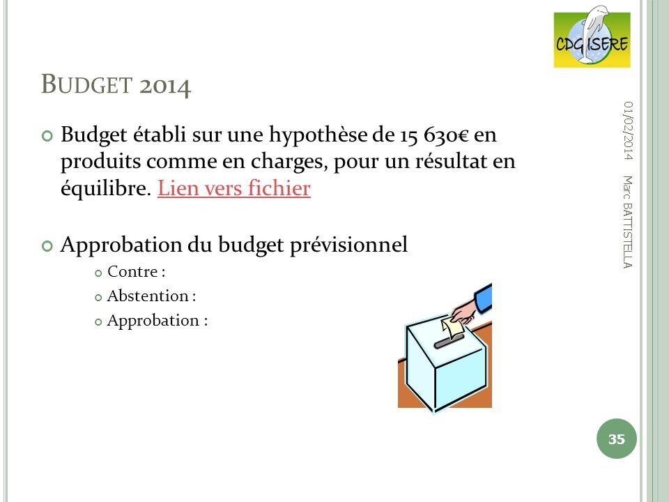Budget 2014 01/02/2014. Budget établi sur une hypothèse de 15 630€ en produits comme en charges, pour un résultat en équilibre. Lien vers fichier.