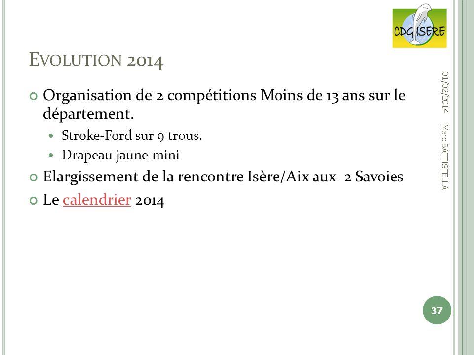 Evolution 2014 01/02/2014. Organisation de 2 compétitions Moins de 13 ans sur le département. Stroke-Ford sur 9 trous.