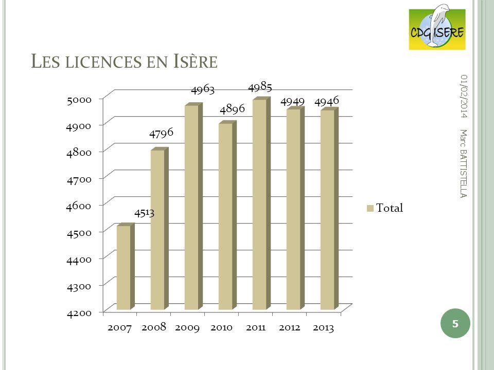 Les licences en Isère 01/02/2014 Marc BATTISTELLA