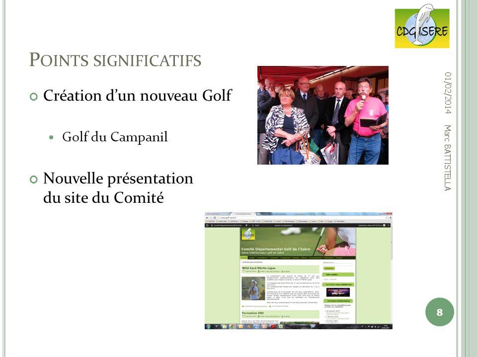 Points significatifs Création d'un nouveau Golf