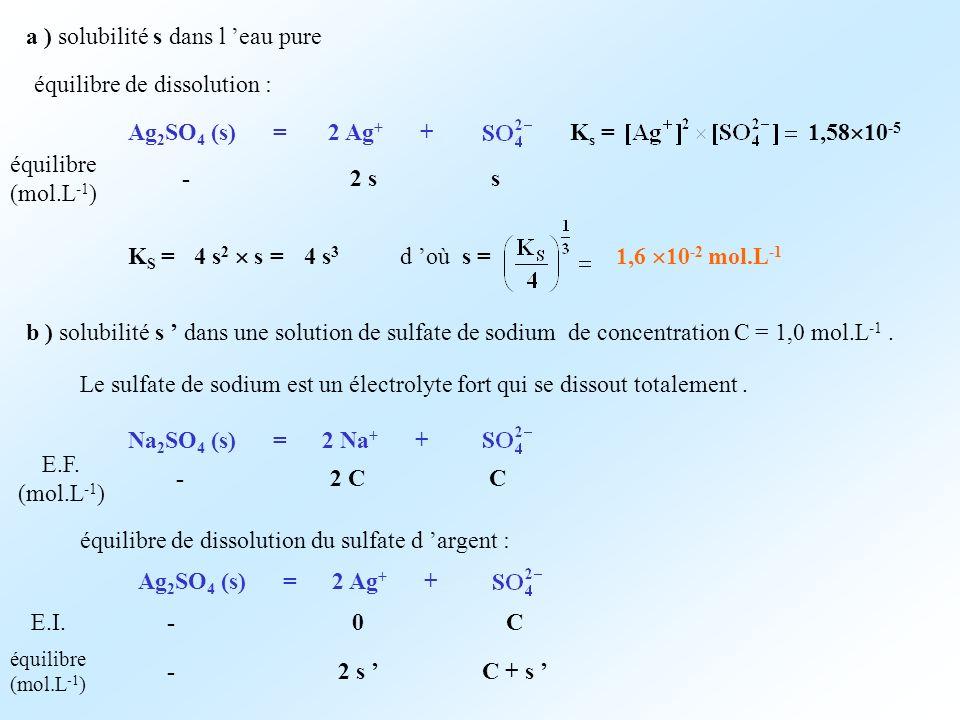 a ) solubilité s dans l 'eau pure