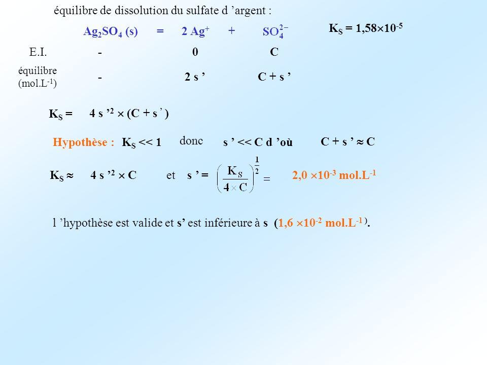 équilibre de dissolution du sulfate d 'argent :