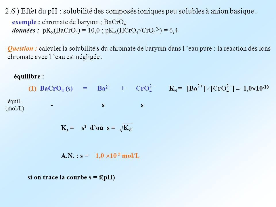 2.6 ) Effet du pH : solubilité des composés ioniques peu solubles à anion basique .