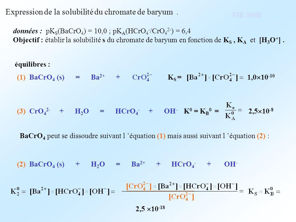 Expression de la solubilité du chromate de baryum .