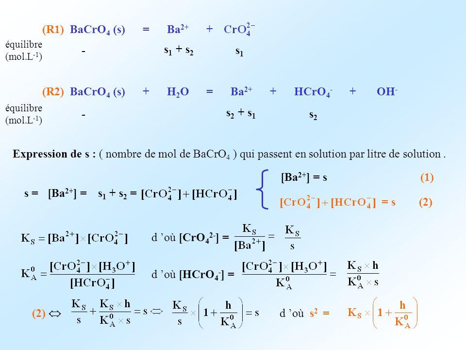 (R2) BaCrO4 (s) + H2O = Ba2+ + HCrO4- + OH-