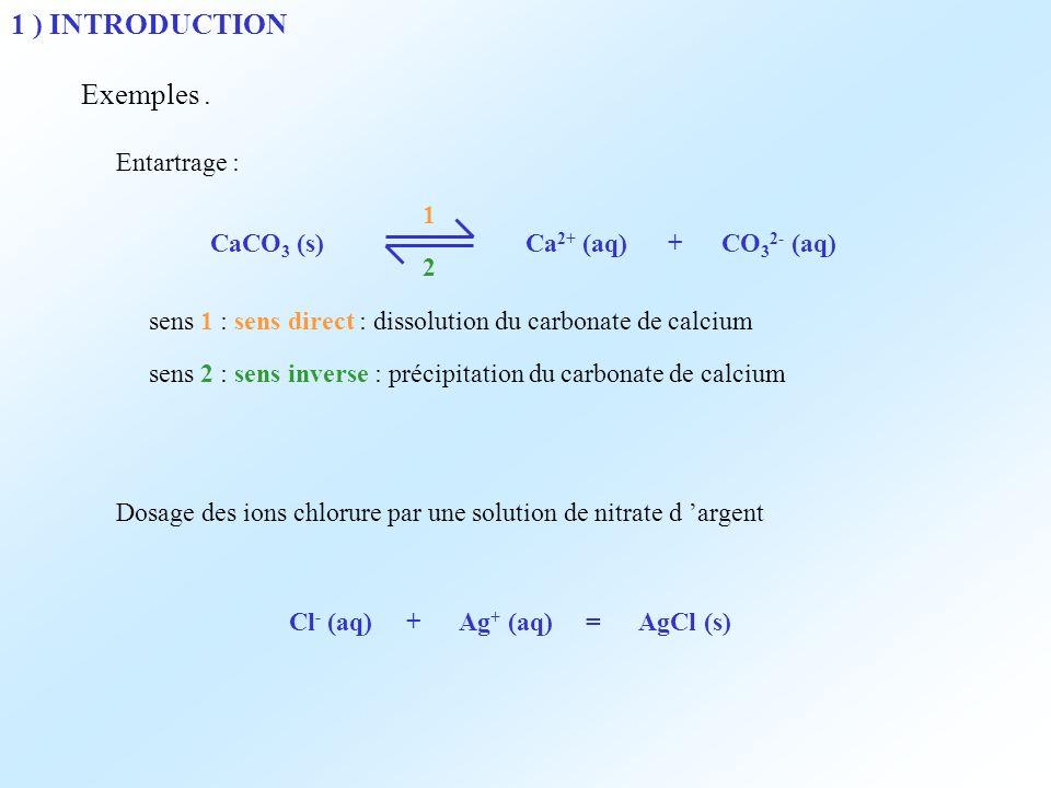 1 ) INTRODUCTION Exemples . Entartrage : 1