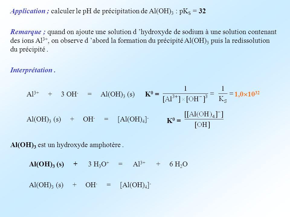 Application ; calculer le pH de précipitation de Al(OH)3 : pKS = 32