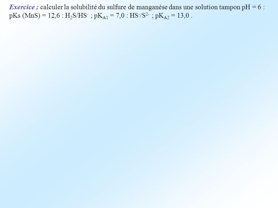 Exercice ; calculer la solubilité du sulfure de manganèse dans une solution tampon pH = 6 :