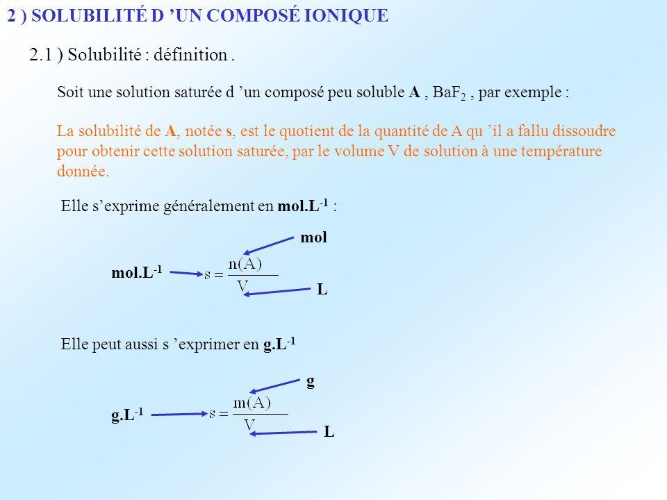 2 ) SOLUBILITÉ D 'UN COMPOSÉ IONIQUE