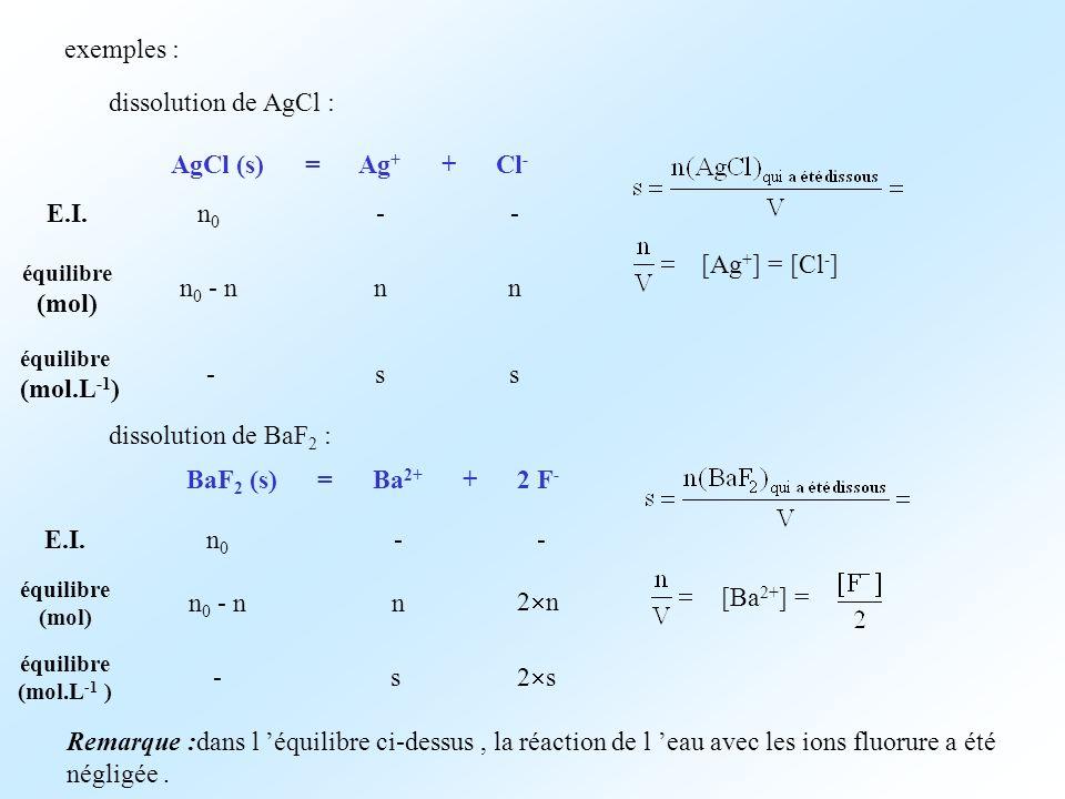 exemples : dissolution de AgCl : AgCl (s) = Ag+ + Cl- E.I. n0 - -