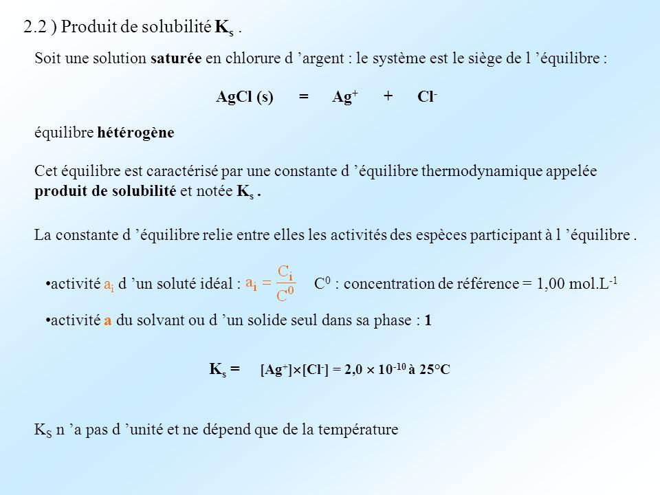 2.2 ) Produit de solubilité Ks .