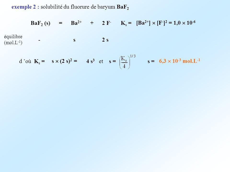 exemple 2 : solubilité du fluorure de baryum BaF2