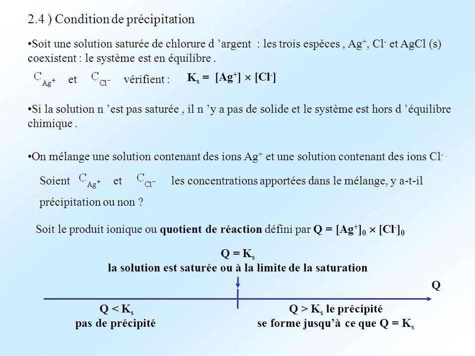 2.4 ) Condition de précipitation