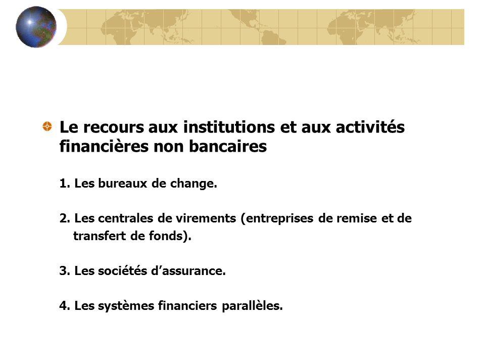 Le recours aux institutions et aux activités financières non bancaires
