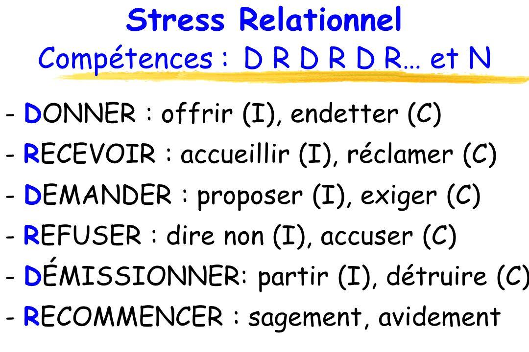 Stress Relationnel Compétences : D R D R D R… et N