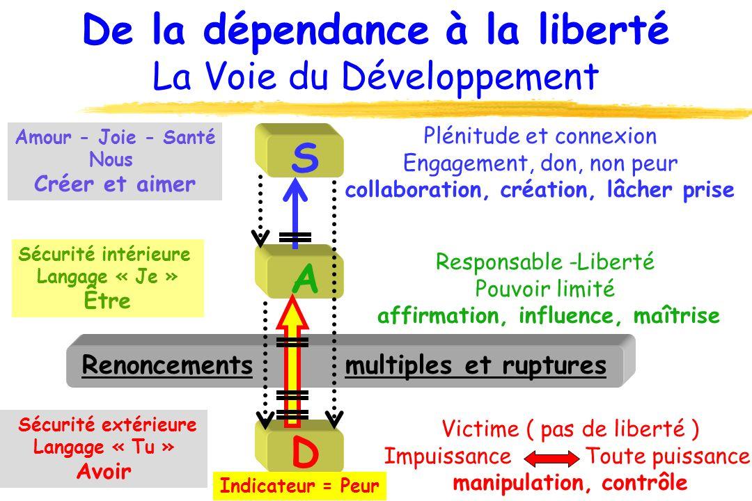 De la dépendance à la liberté La Voie du Développement