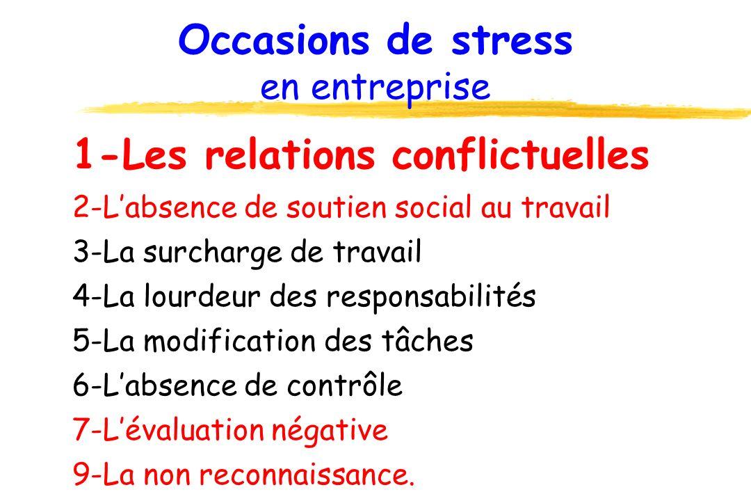 Occasions de stress en entreprise