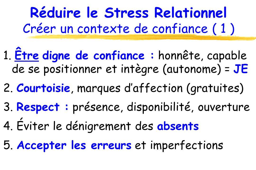 Réduire le Stress Relationnel Créer un contexte de confiance ( 1 )