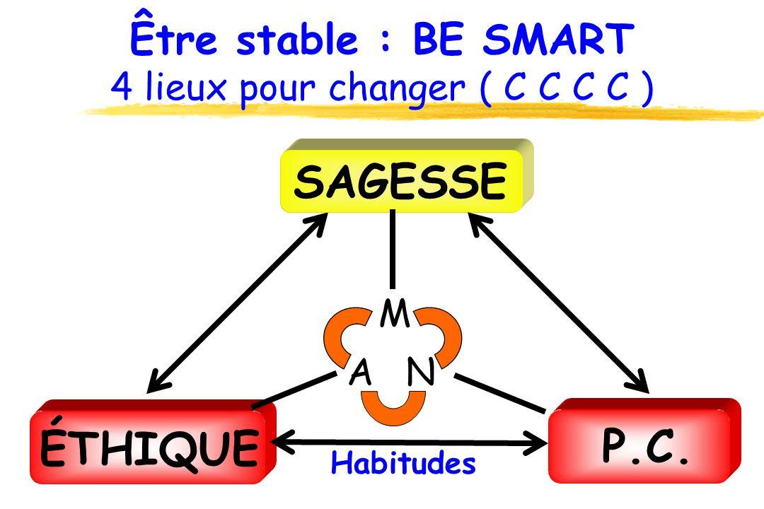 Être stable : BE SMART 4 lieux pour changer ( C C C C )