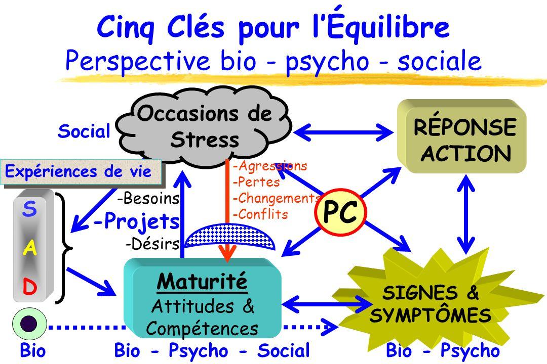 Cinq Clés pour l'Équilibre Perspective bio - psycho - sociale