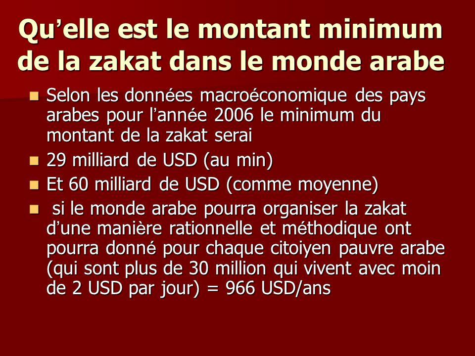 Qu'elle est le montant minimum de la zakat dans le monde arabe