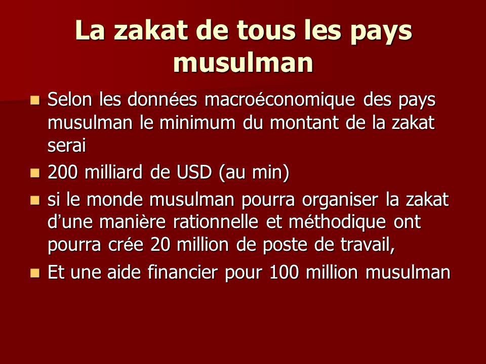 La zakat de tous les pays musulman
