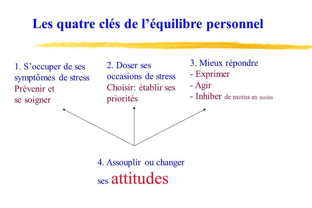 Les quatre clés de l'équilibre personnel