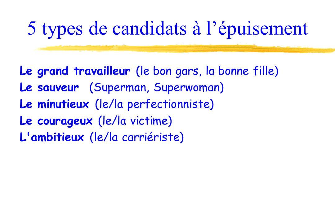 5 types de candidats à l'épuisement