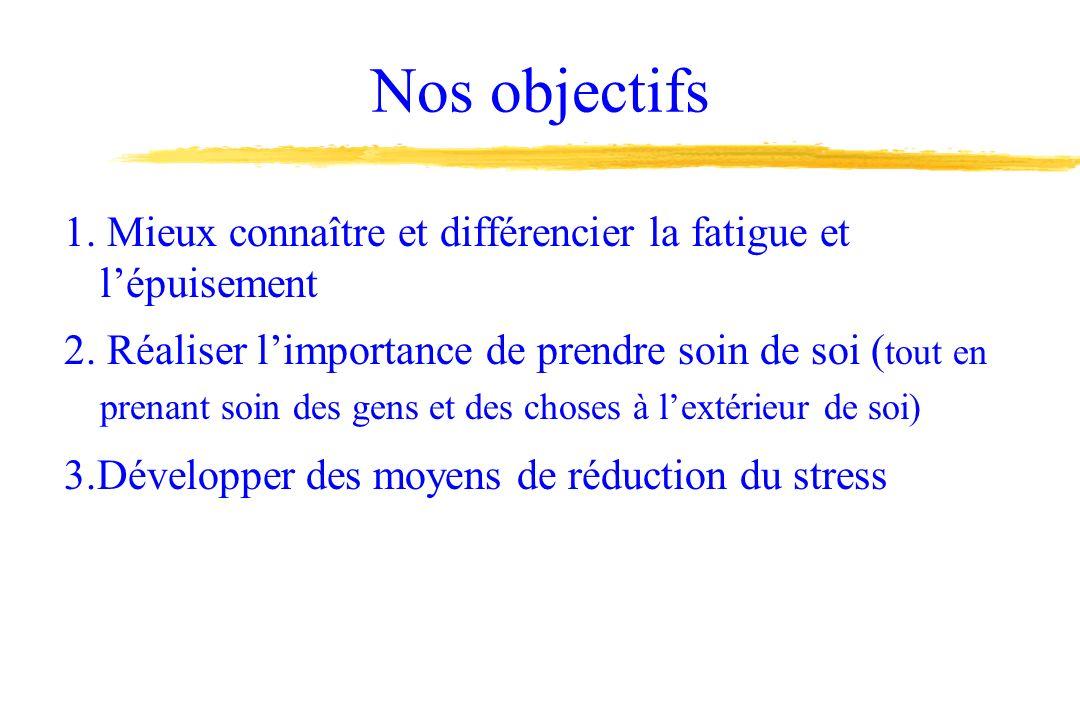 Nos objectifs 1. Mieux connaître et différencier la fatigue et l'épuisement.