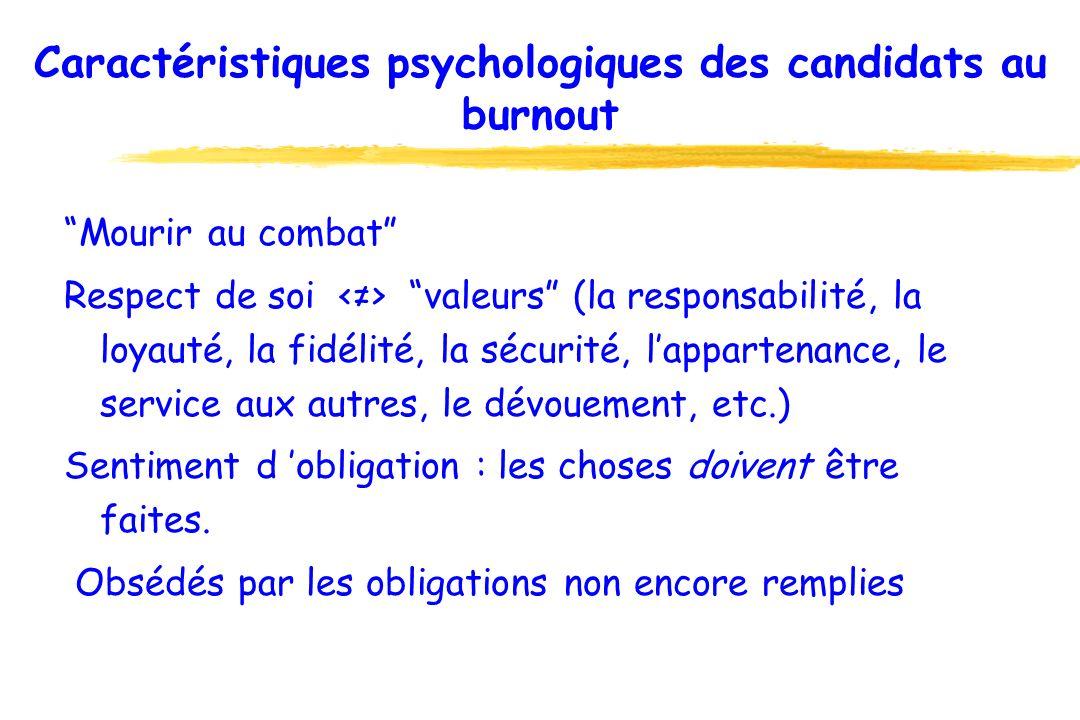 Caractéristiques psychologiques des candidats au burnout