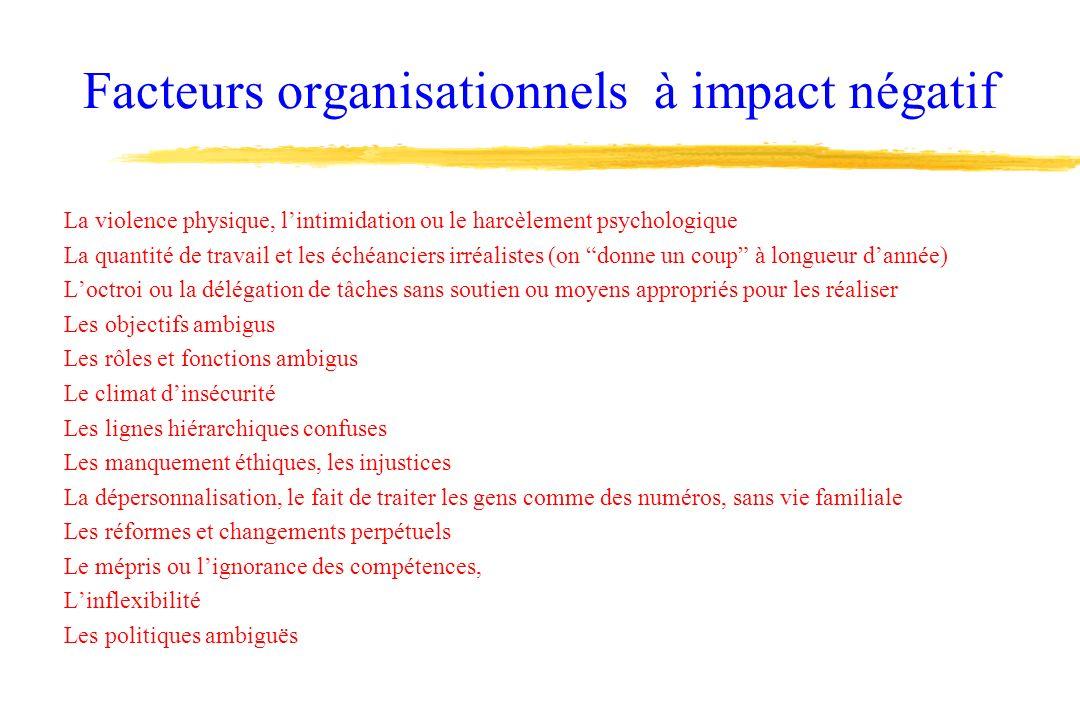 Facteurs organisationnels à impact négatif