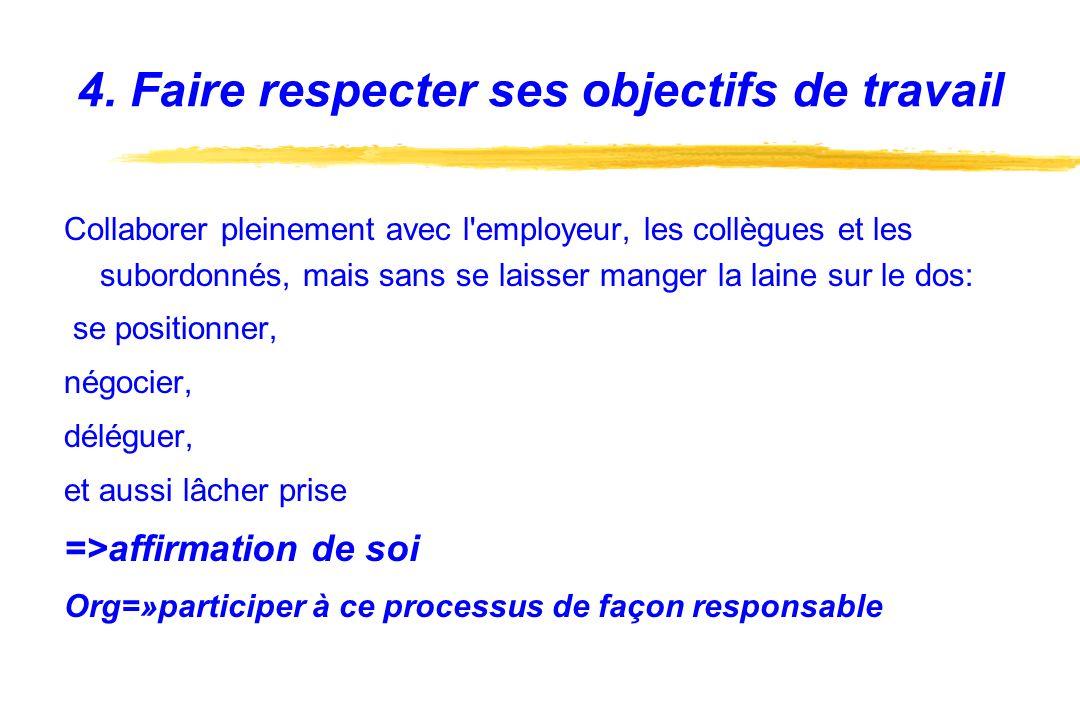 4. Faire respecter ses objectifs de travail