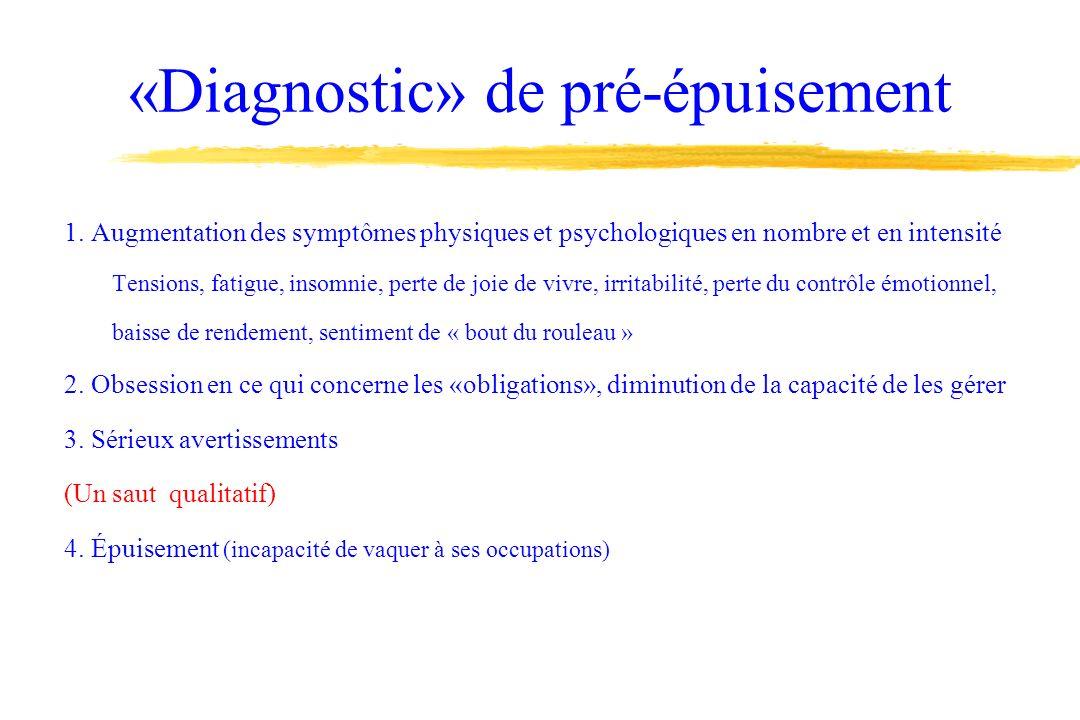 «Diagnostic» de pré-épuisement