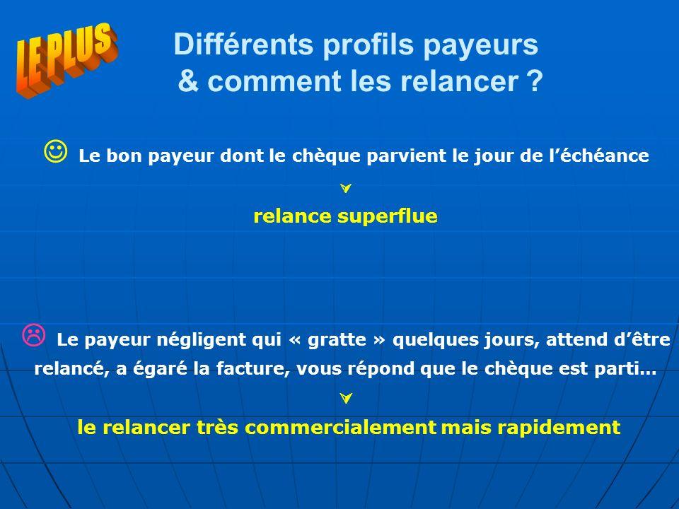 Différents profils payeurs & comment les relancer
