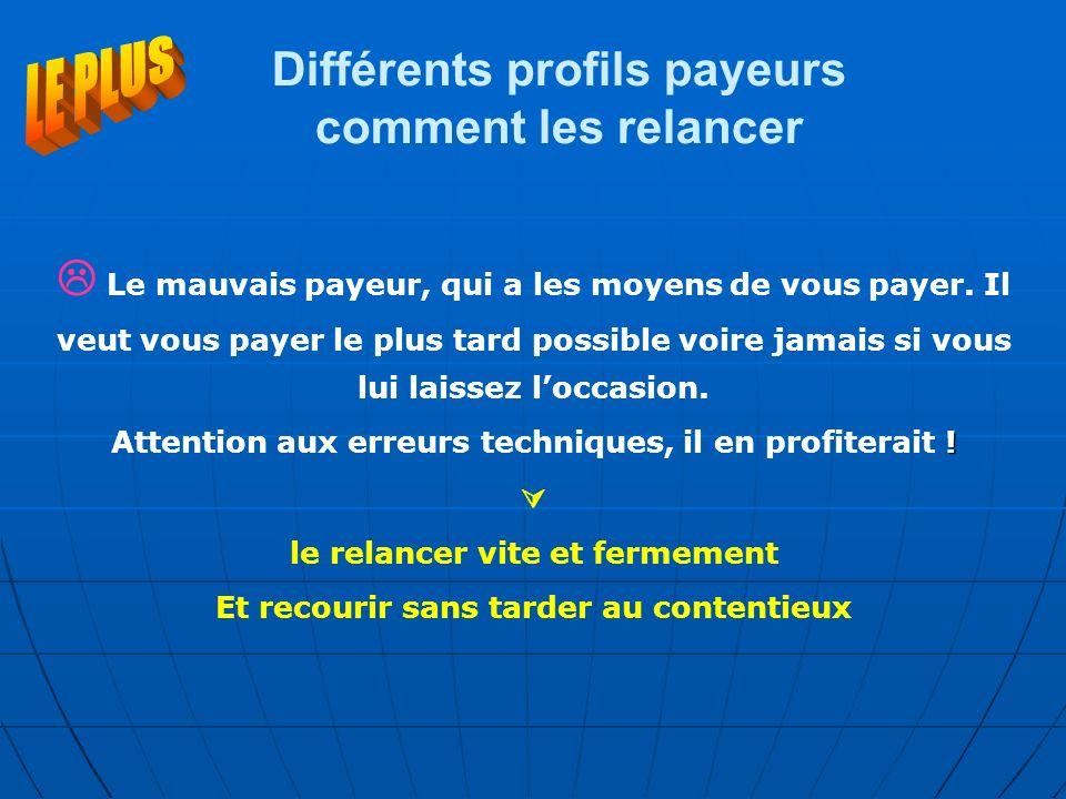 Différents profils payeurs comment les relancer