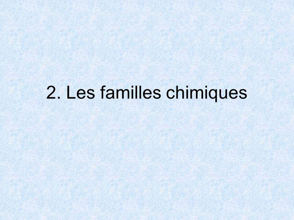 2. Les familles chimiques