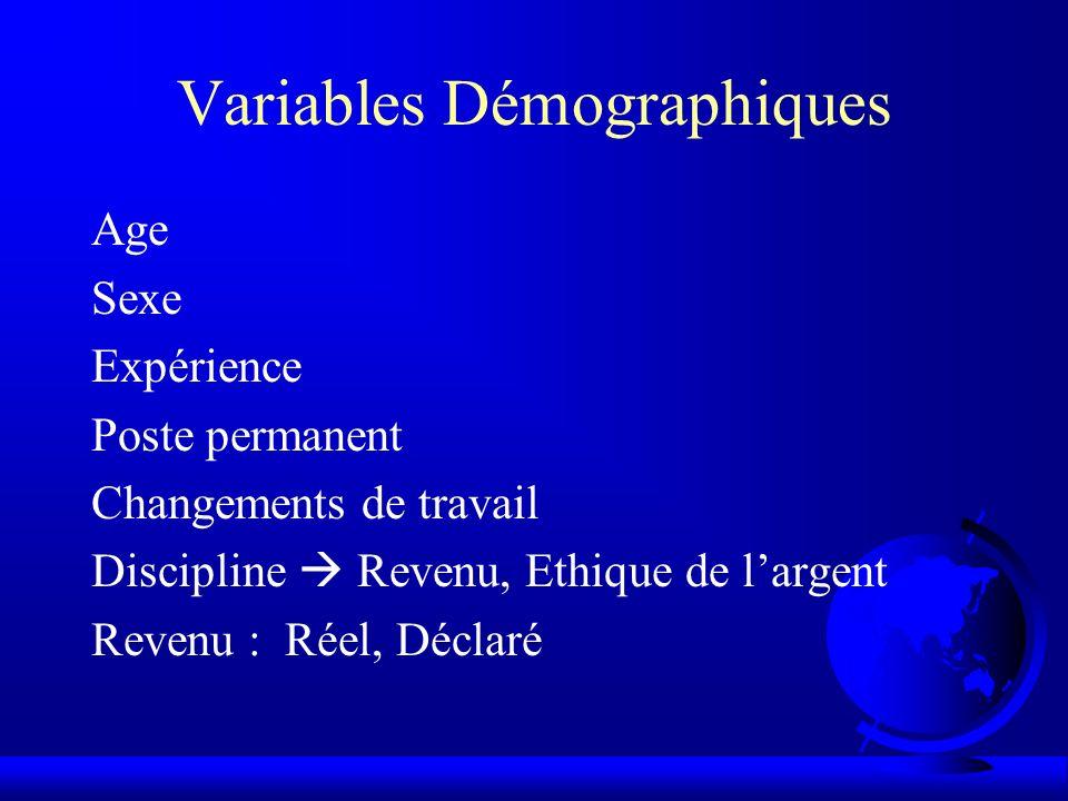 Variables Démographiques