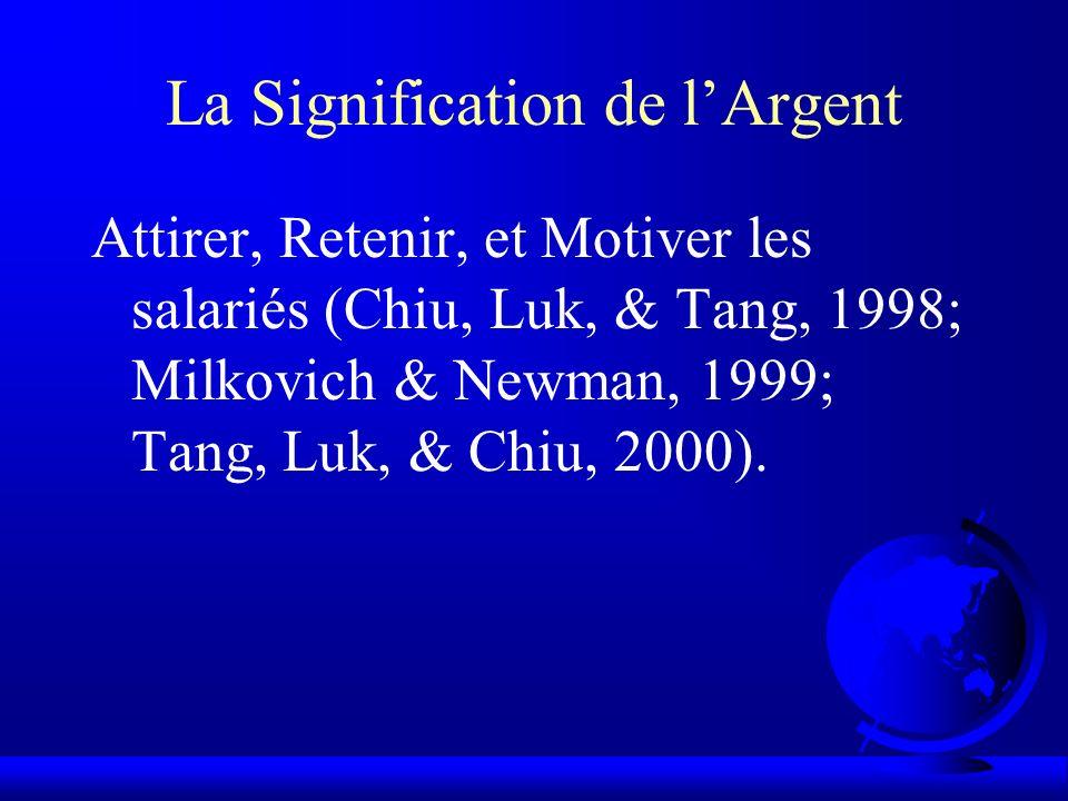 La Signification de l'Argent
