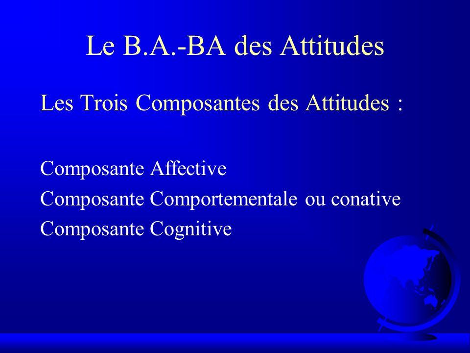Le B.A.-BA des Attitudes Les Trois Composantes des Attitudes :